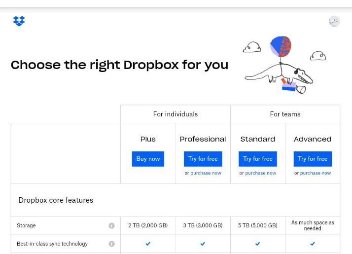 Dropbox space for free