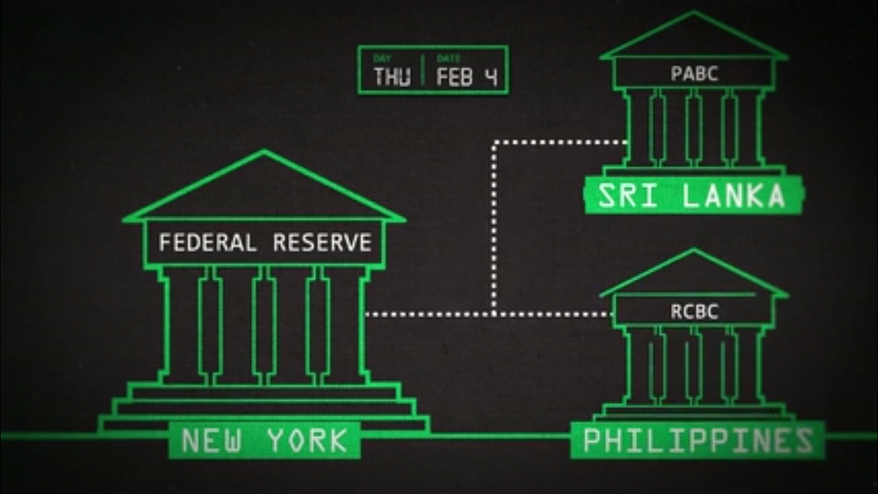 Greatest hacks- Federal Reserve Bank of New York