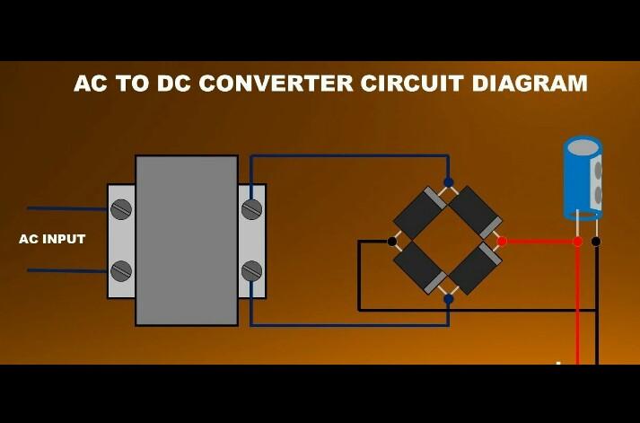 Convert AC to dc