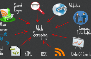 Choosing the Right Web Scraping Solution for your business